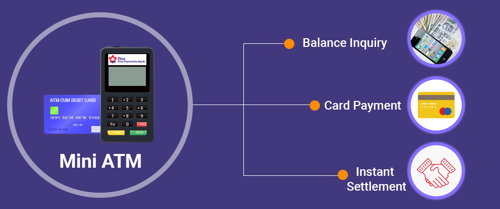 Mini ATM Agent Registration